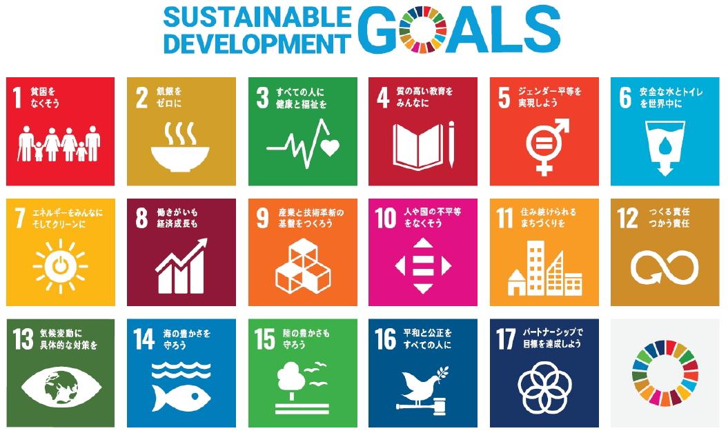 SDGs-ESD